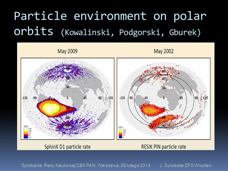 Particle environment on polar orbits (Kowalinski, Podgorski, Gburek) Spotkanie Rady Naukowej CBK PAN, Warszawa, 26 lutego 2014 J. Sylwester ZFS Wrocła