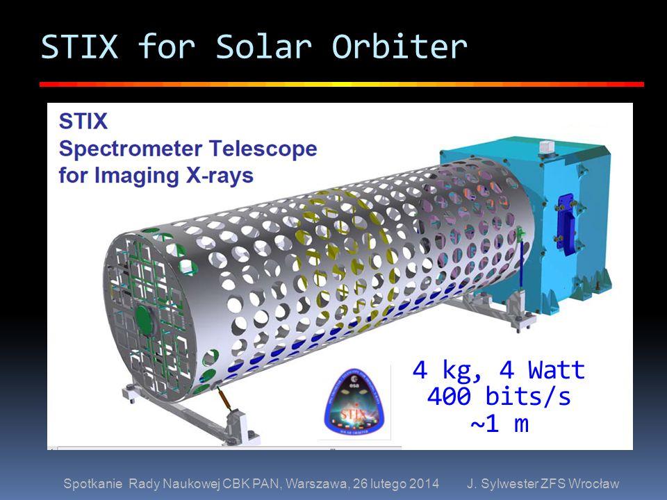 STIX for Solar Orbiter 4 kg, 4 Watt 400 bits/s ~1 m Spotkanie Rady Naukowej CBK PAN, Warszawa, 26 lutego 2014 J. Sylwester ZFS Wrocław