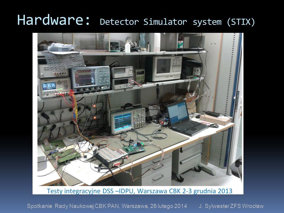 Hardware: Detector Simulator system (STIX) Spotkanie Rady Naukowej CBK PAN, Warszawa, 26 lutego 2014 J. Sylwester ZFS Wrocław