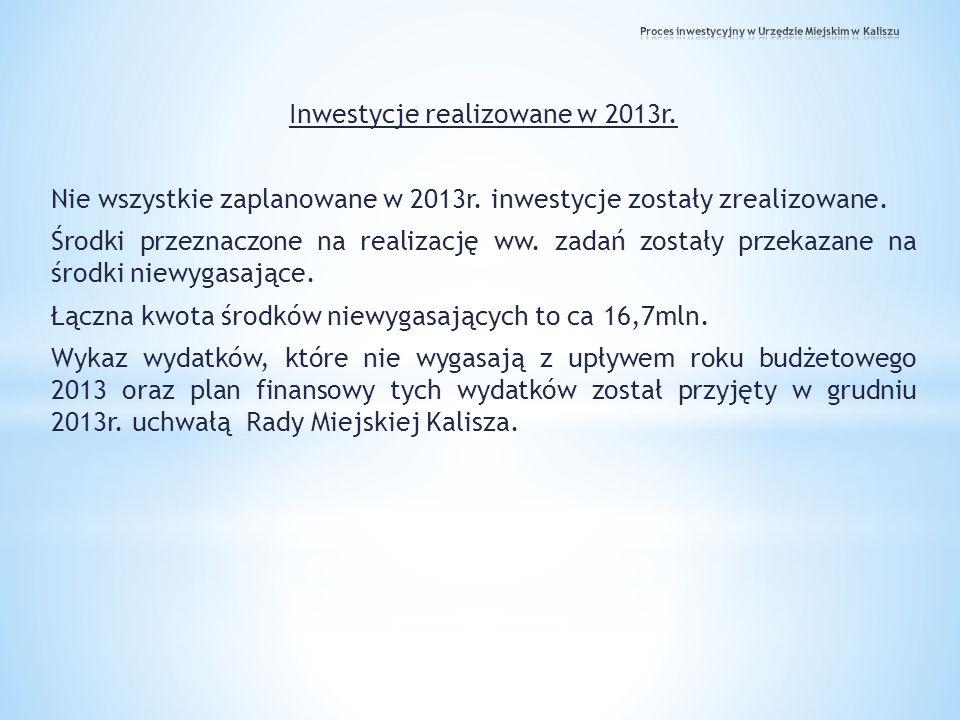 Zakup nowych wiat przystankowych149 982,10 Budowa odcinka drogi krajowej nr 25 od planowanego węzła drogowego w rejonie Alei Wojska Polskiego do ul.
