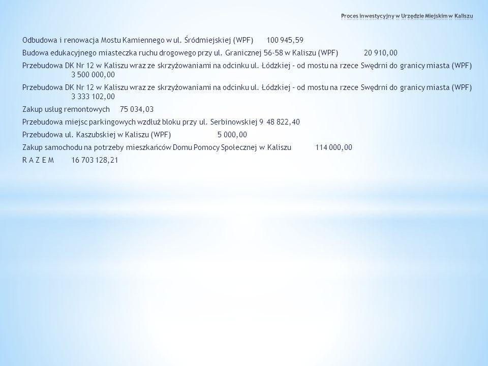 Inwestycje zaplanowane do realizacji w 2014r.1. Budowa Szkoły Podstawowej Nr 13 przy ul.