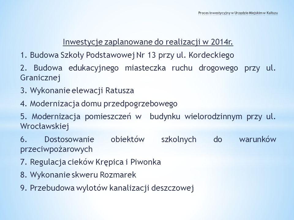 Inwestycje zaplanowane do realizacji w 2014r.– c.d.