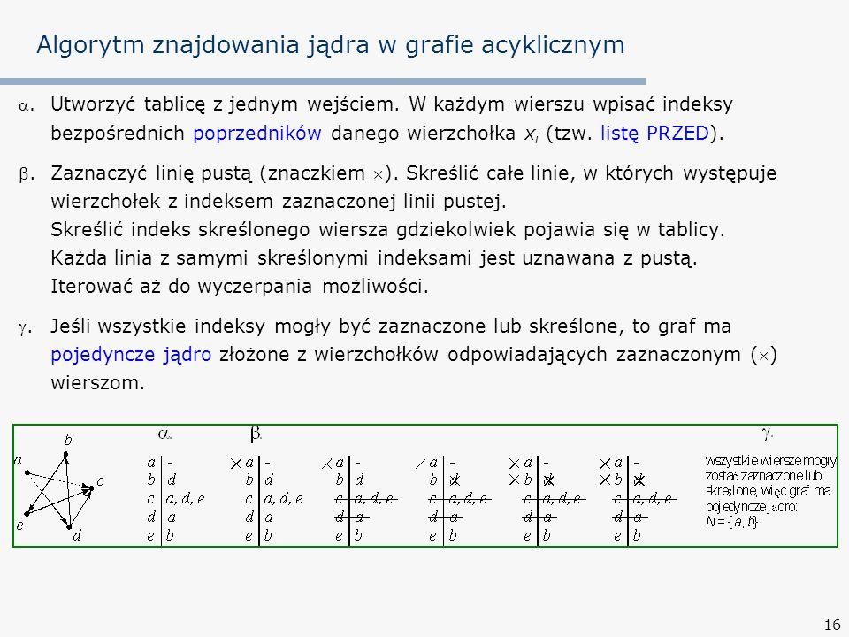 16 Algorytm znajdowania jądra w grafie acyklicznym. Utworzyć tablicę z jednym wejściem. W każdym wierszu wpisać indeksy bezpośrednich poprzedników dan