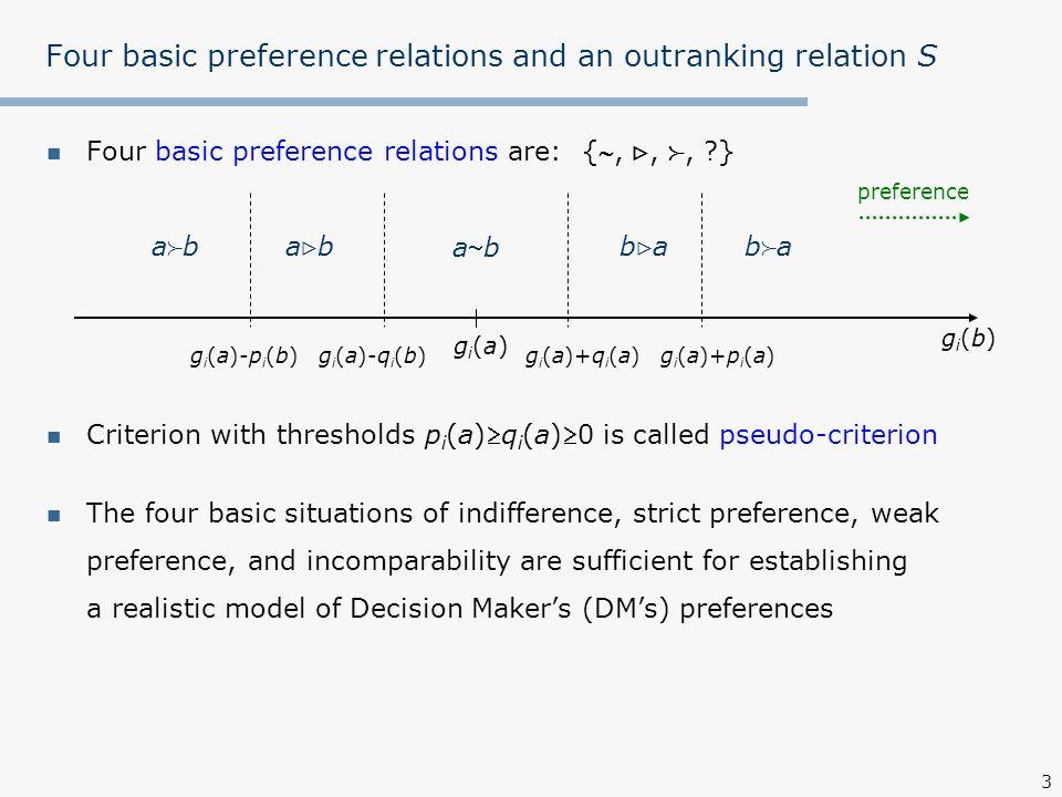14 Algorytm wykrywania cykli w grafie.Utworzyć tablicę z jednym wejściem.