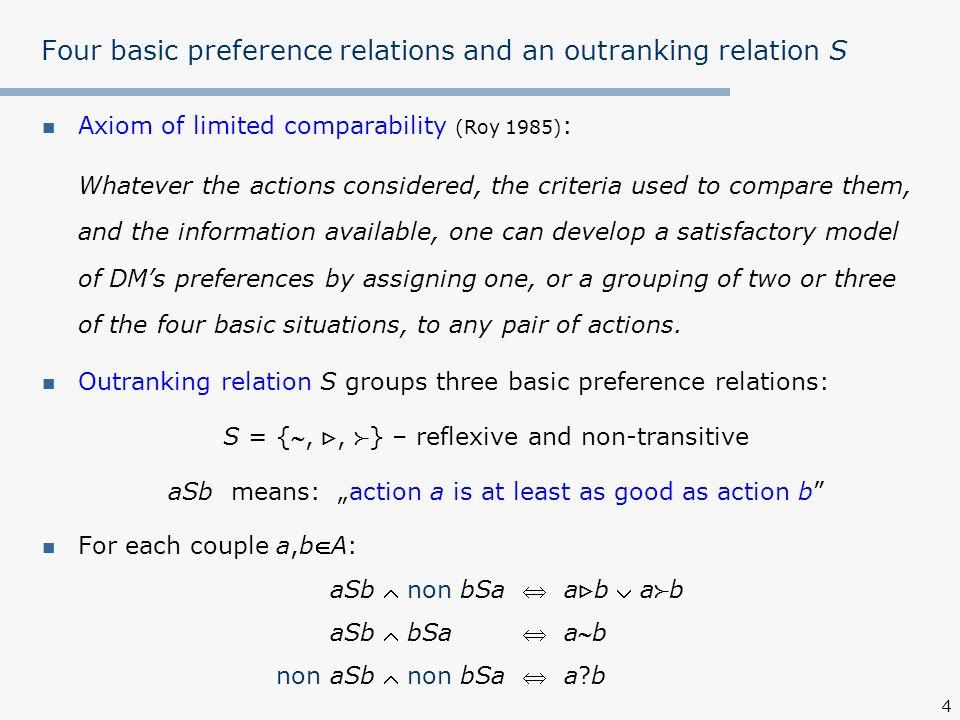 25 ELECTRE TRI: sorting problem (P ) Class 1...