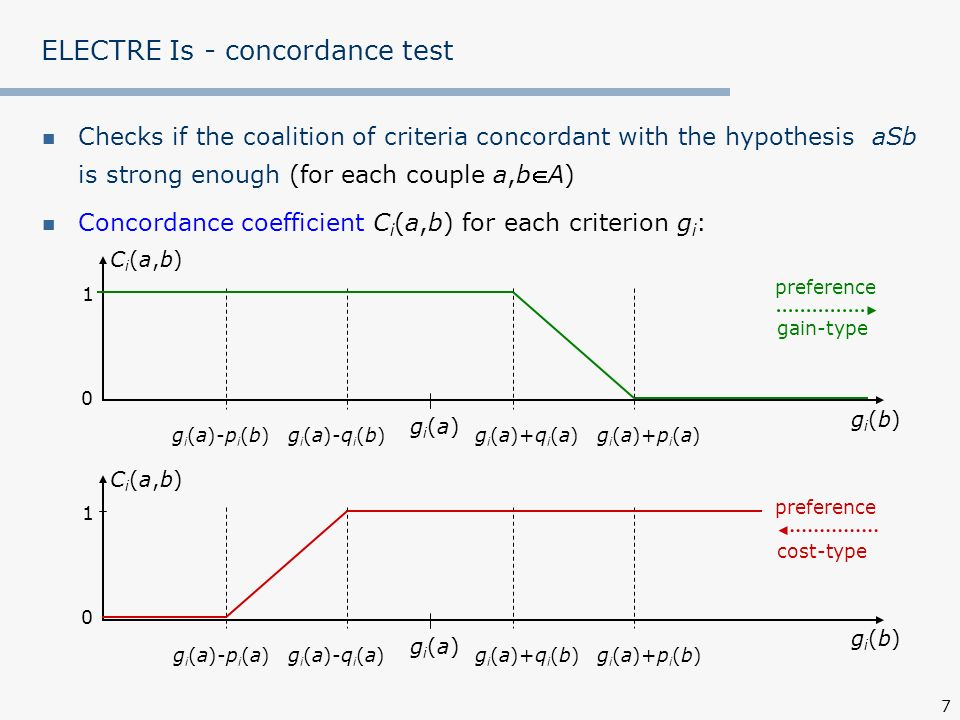 8 ELECTRE Is - concordance test Aggregation of concordance coefficients for a,bA: C(a,b) [0, 1] Concordance test is positif if: C(a,b) where is a cutting level, such that