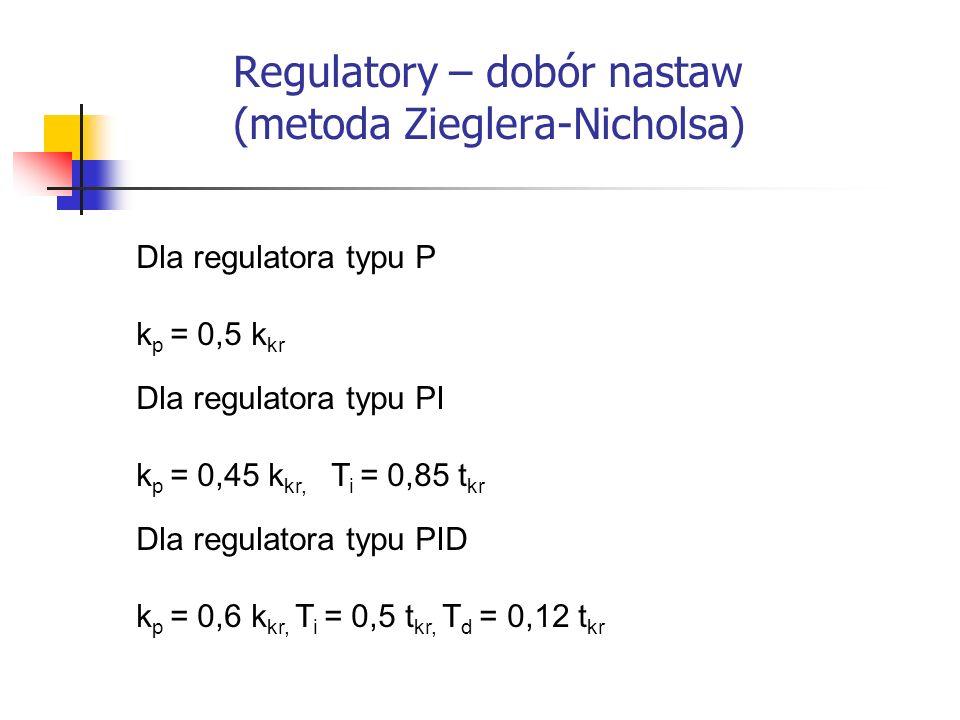 Regulatory – dobór nastaw (metoda Zieglera-Nicholsa) Systemy wbudowane Dla regulatora typu P k p = 0,5 k kr Dla regulatora typu PI k p = 0,45 k kr, T i = 0,85 t kr Dla regulatora typu PID k p = 0,6 k kr, T i = 0,5 t kr, T d = 0,12 t kr