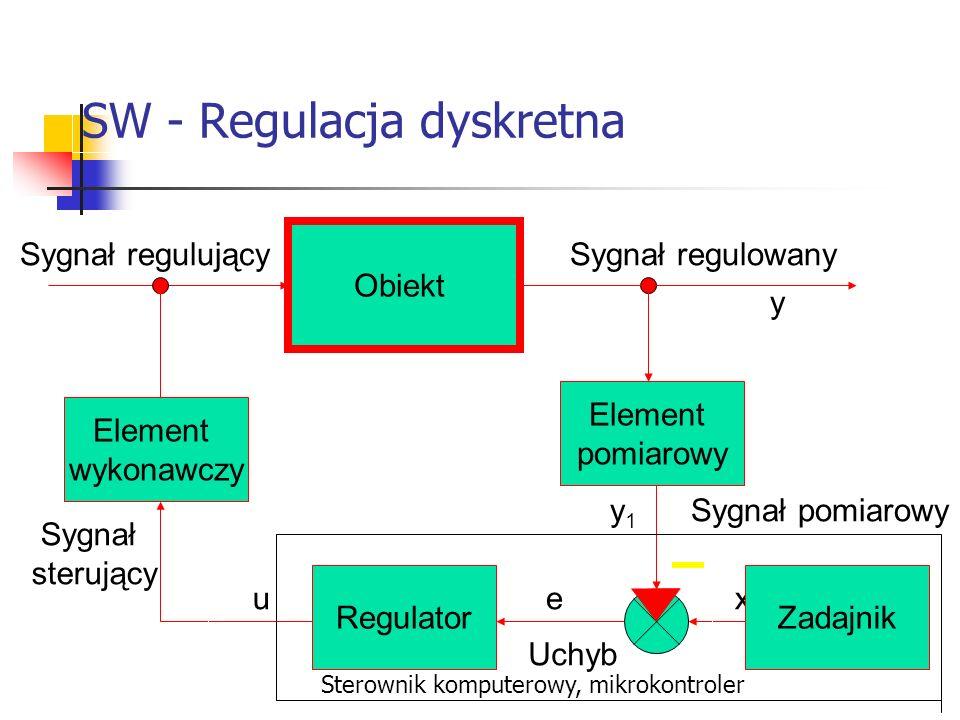 SW - Regulacja dyskretna Obiekt x y Regulator ue Element pomiarowy y1y1 Element wykonawczy Zadajnik Sygnał regulującySygnał regulowany Sygnał pomiarow