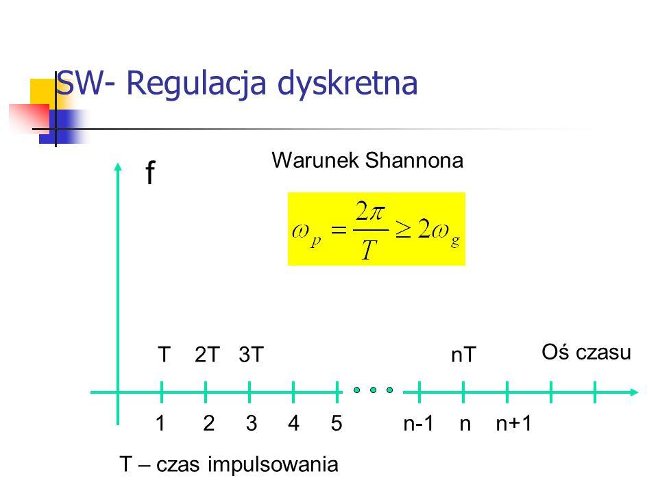 SW- Regulacja dyskretna Systemy wbudowane Oś czasu 1 2 3 4 5 n-1 n n+1 f T – czas impulsowania T 2T 3T nT Warunek Shannona