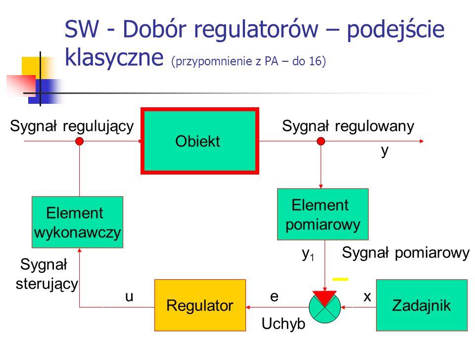 Systemy wbudowane Obiekt x y Regulator ue Element pomiarowy y1y1 Element wykonawczy Zadajnik Sygnał regulującySygnał regulowany Sygnał pomiarowy Sygnał sterujący Uchyb SW - Dobór regulatorów – podejście klasyczne (przypomnienie z PA – do 16)