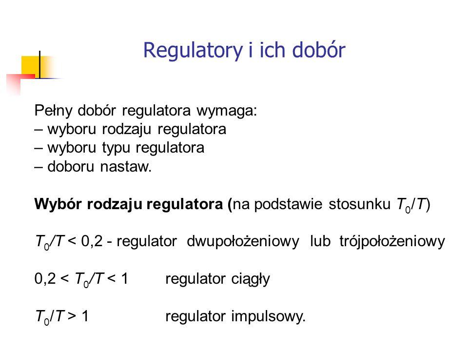 Regulatory i ich dobór Systemy wbudowane Pełny dobór regulatora wymaga: – wyboru rodzaju regulatora – wyboru typu regulatora – doboru nastaw.