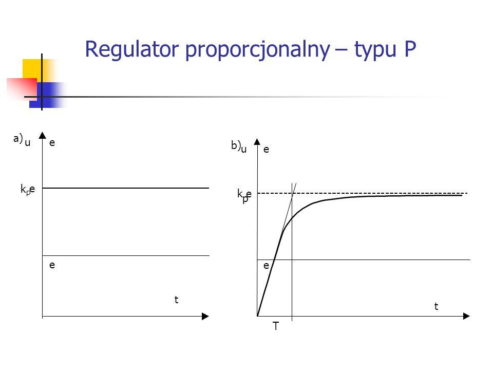 Regulator proporcjonalny – typu P Systemy wbudowane a) t e k p e eu b) T e k p e eu t