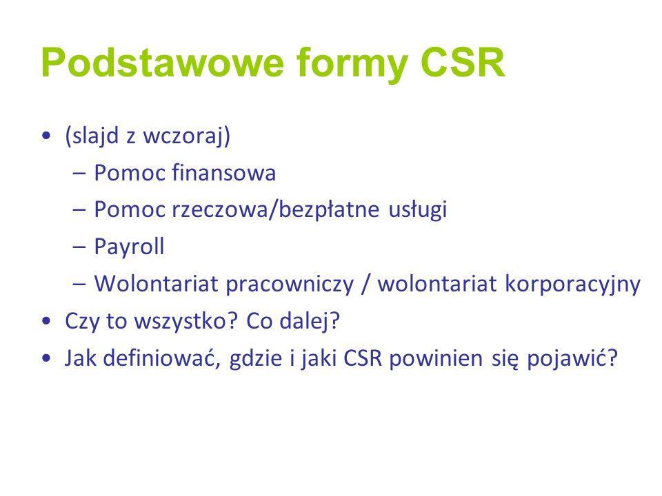 Podstawowe formy CSR (slajd z wczoraj) –Pomoc finansowa –Pomoc rzeczowa/bezpłatne usługi –Payroll –Wolontariat pracowniczy / wolontariat korporacyjny Czy to wszystko.