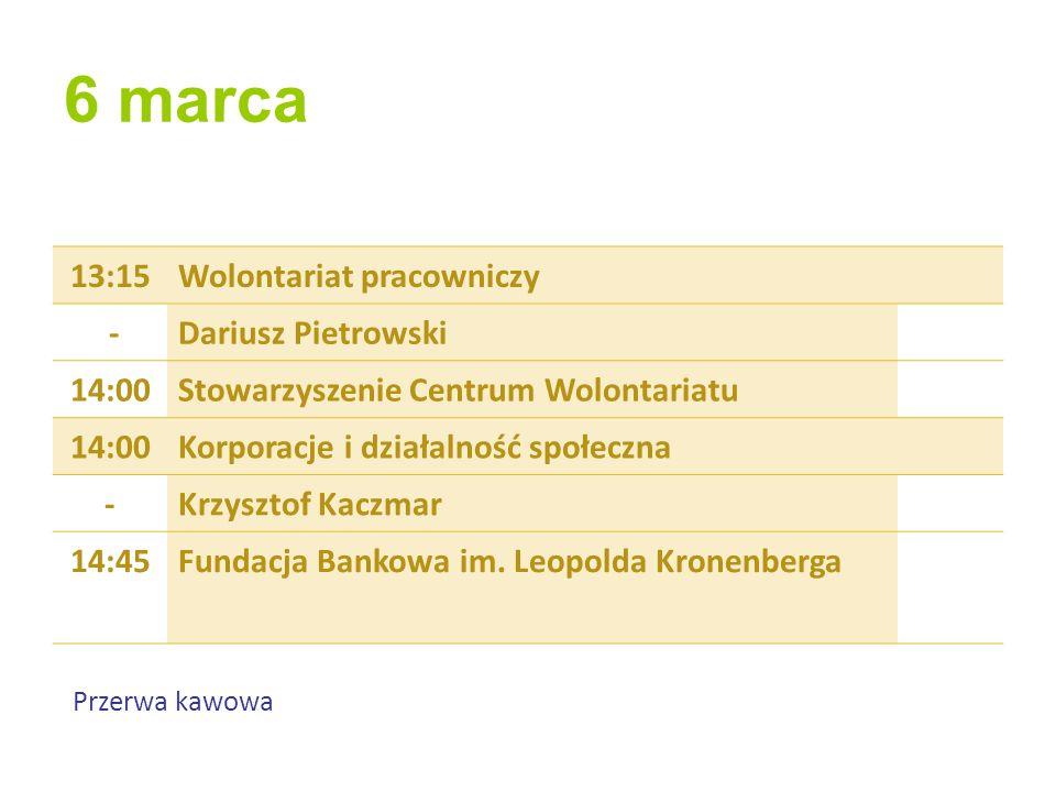 6 marca 13:15Wolontariat pracowniczy -Dariusz Pietrowski 14:00Stowarzyszenie Centrum Wolontariatu 14:00Korporacje i działalność społeczna -Krzysztof Kaczmar 14:45Fundacja Bankowa im.