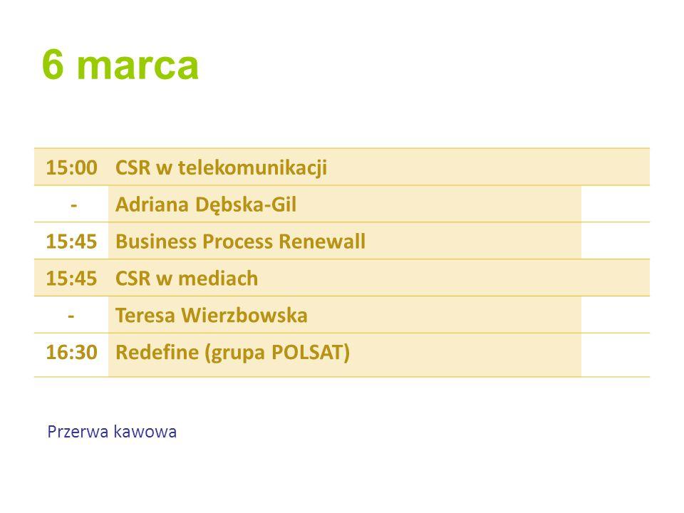 6 marca 15:00CSR w telekomunikacji -Adriana Dębska-Gil 15:45Business Process Renewall 15:45CSR w mediach -Teresa Wierzbowska 16:30Redefine (grupa POLSAT) Przerwa kawowa