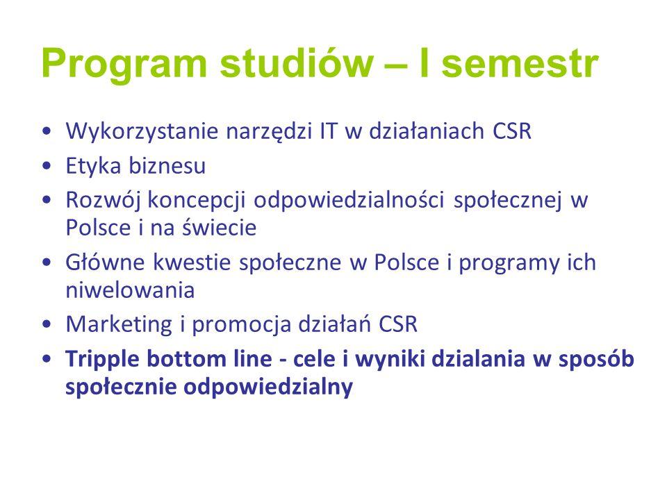 Program studiów – I semestr Wykorzystanie narzędzi IT w działaniach CSR Etyka biznesu Rozwój koncepcji odpowiedzialności społecznej w Polsce i na świecie Główne kwestie społeczne w Polsce i programy ich niwelowania Marketing i promocja działań CSR Tripple bottom line - cele i wyniki dzialania w sposób społecznie odpowiedzialny