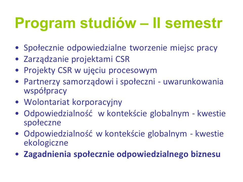 Program studiów – II semestr Społecznie odpowiedzialne tworzenie miejsc pracy Zarządzanie projektami CSR Projekty CSR w ujęciu procesowym Partnerzy sa