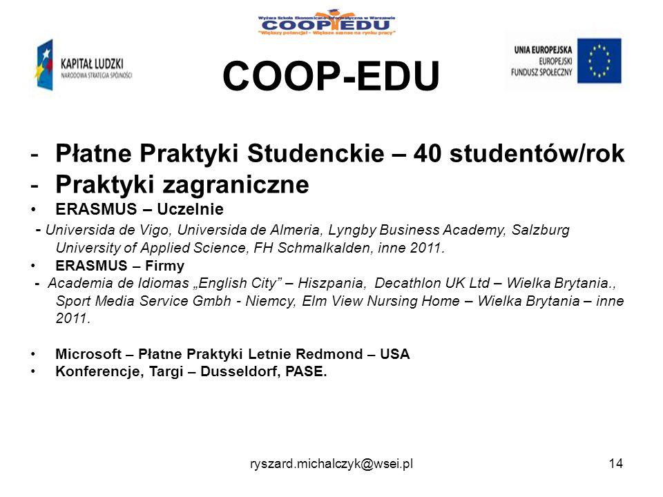COOP-EDU -Płatne Praktyki Studenckie – 40 studentów/rok -Praktyki zagraniczne ERASMUS – Uczelnie - Universida de Vigo, Universida de Almeria, Lyngby B