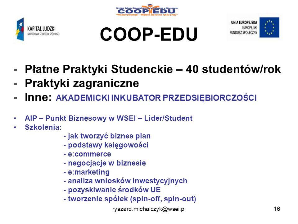 COOP-EDU -Płatne Praktyki Studenckie – 40 studentów/rok -Praktyki zagraniczne -Inne: AKADEMICKI INKUBATOR PRZEDSIĘBIORCZOŚCI AIP – Punkt Biznesowy w WSEI – Lider/Student Szkolenia: - jak tworzyć biznes plan - podstawy księgowości - e:commerce - negocjacje w biznesie - e:marketing - analiza wniosków inwestycyjnych - pozyskiwanie środków UE - tworzenie spółek (spin-off, spin-out) 16ryszard.michalczyk@wsei.pl