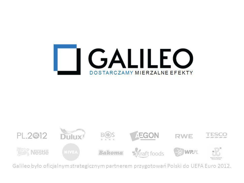 Galileo było oficjalnym strategicznym partnerem przygotowań Polski do UEFA Euro 2012.