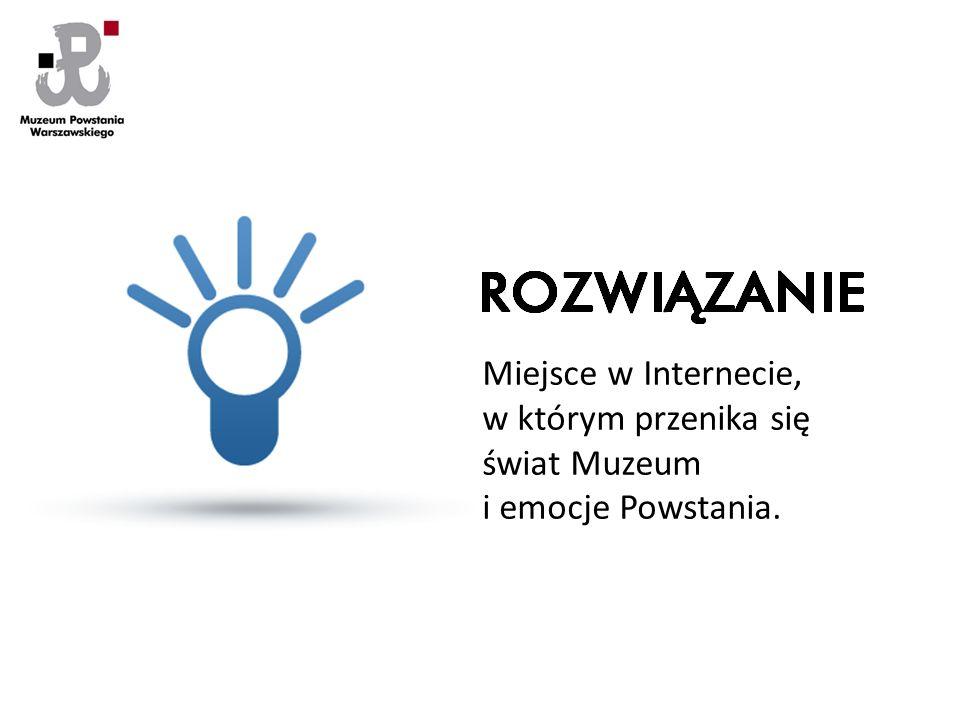 Miejsce w Internecie, w którym przenika się świat Muzeum i emocje Powstania.