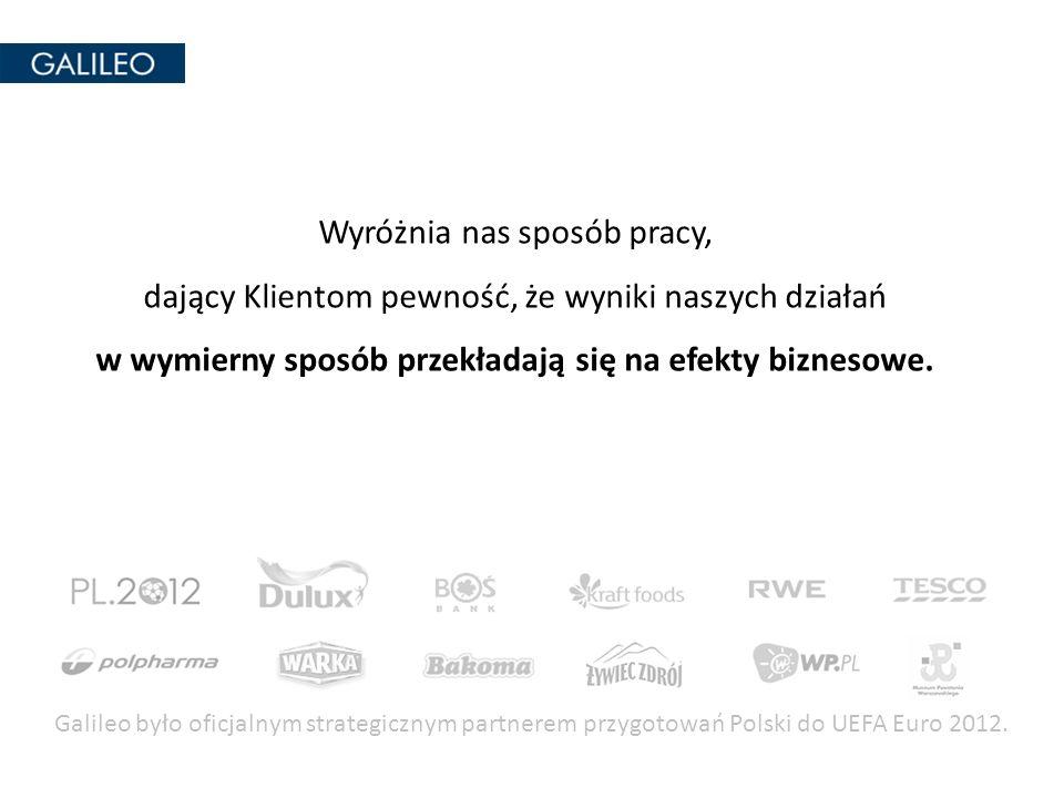 Galileo było oficjalnym strategicznym partnerem przygotowań Polski do UEFA Euro 2012. Wyróżnia nas sposób pracy, dający Klientom pewność, że wyniki na