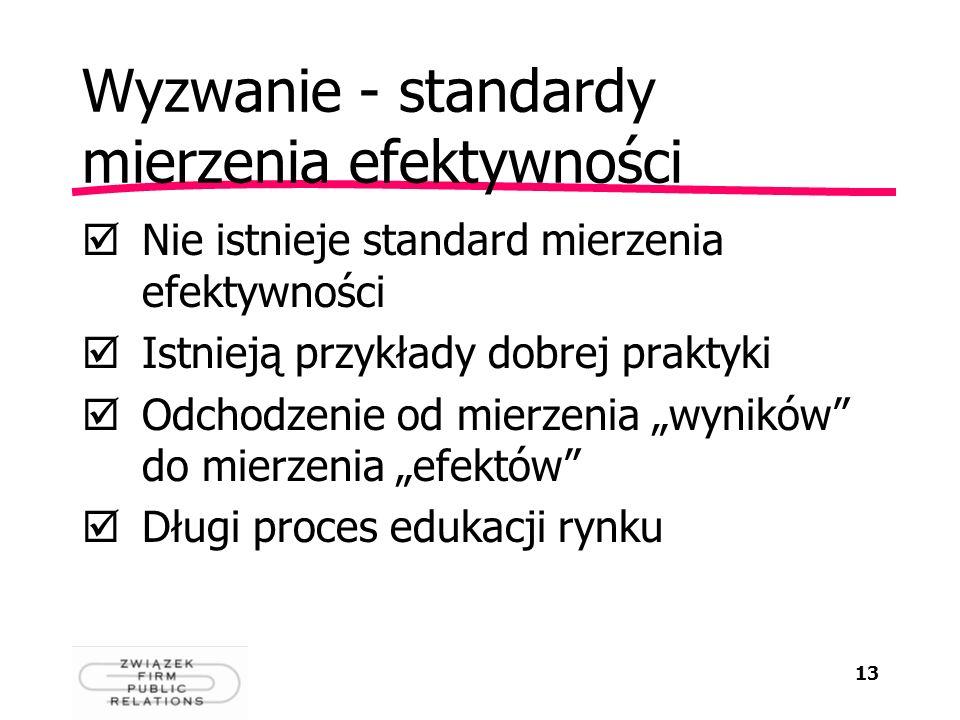 13 Wyzwanie - standardy mierzenia efektywności Nie istnieje standard mierzenia efektywności Istnieją przykłady dobrej praktyki Odchodzenie od mierzeni