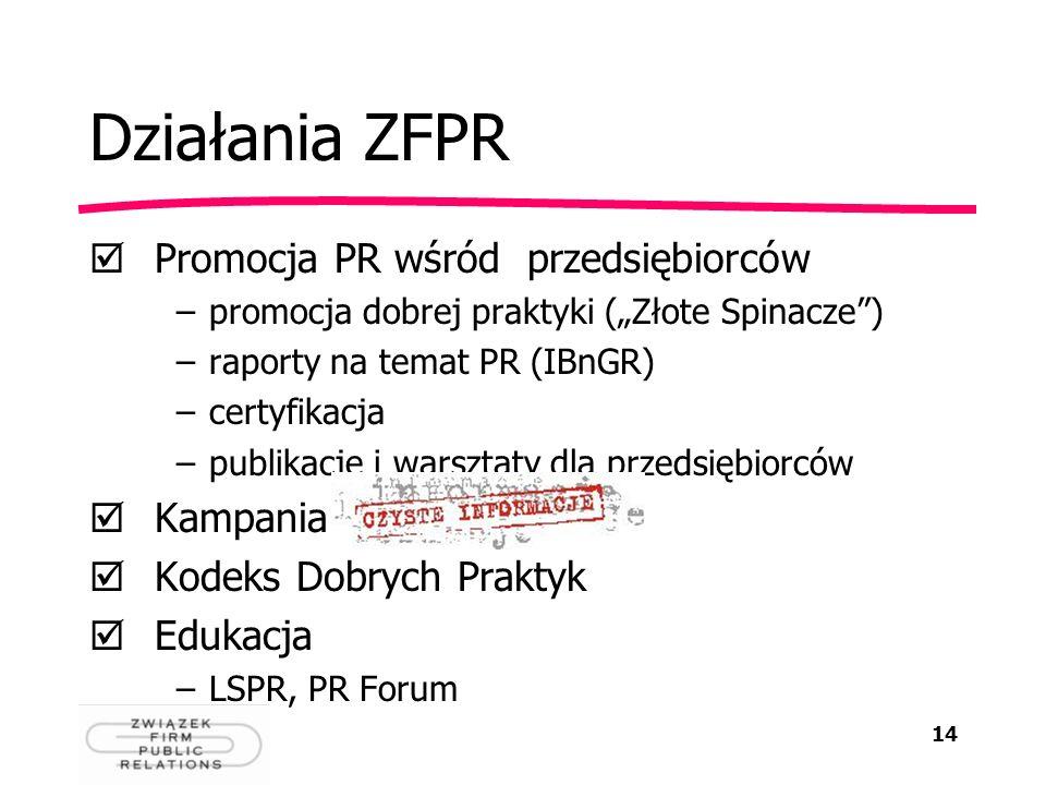 14 Działania ZFPR Promocja PR wśród przedsiębiorców –promocja dobrej praktyki (Złote Spinacze) –raporty na temat PR (IBnGR) –certyfikacja –publikacje