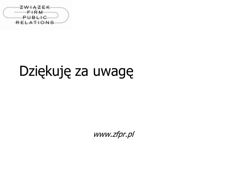 Dziękuję za uwagę www.zfpr.pl