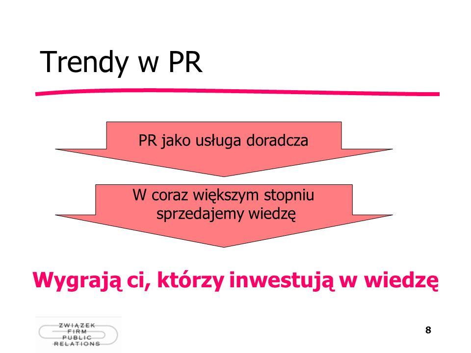 8 Trendy w PR PR jako usługa doradcza W coraz większym stopniu sprzedajemy wiedzę Wygrają ci, którzy inwestują w wiedzę