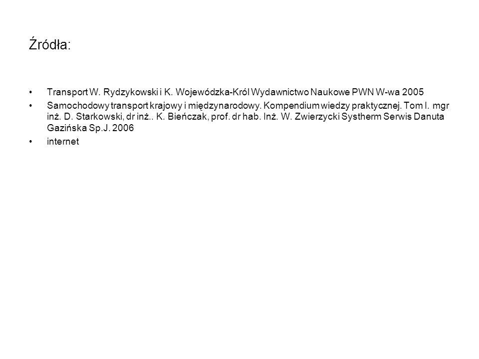 Źródła: Transport W. Rydzykowski i K. Wojewódzka-Król Wydawnictwo Naukowe PWN W-wa 2005 Samochodowy transport krajowy i międzynarodowy. Kompendium wie