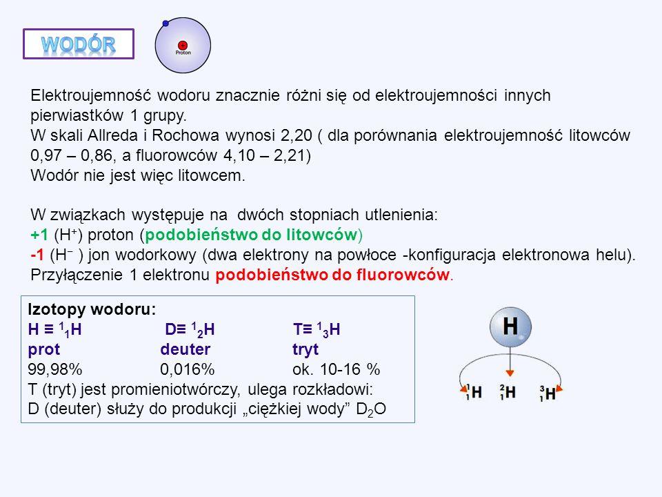 Elektroujemność wodoru znacznie różni się od elektroujemności innych pierwiastków 1 grupy.