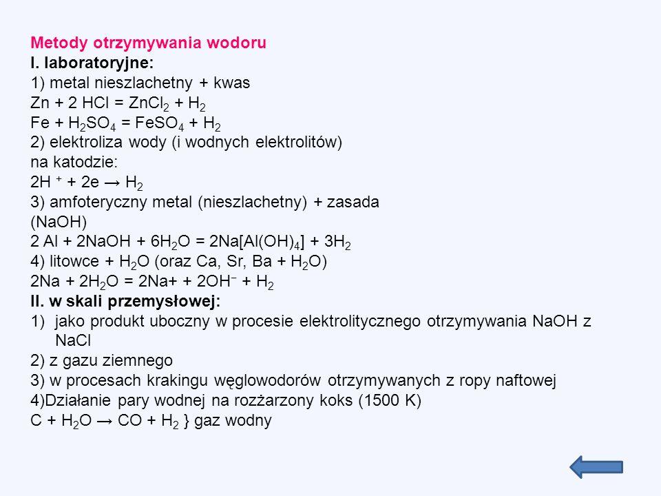 Metody otrzymywania wodoru I.
