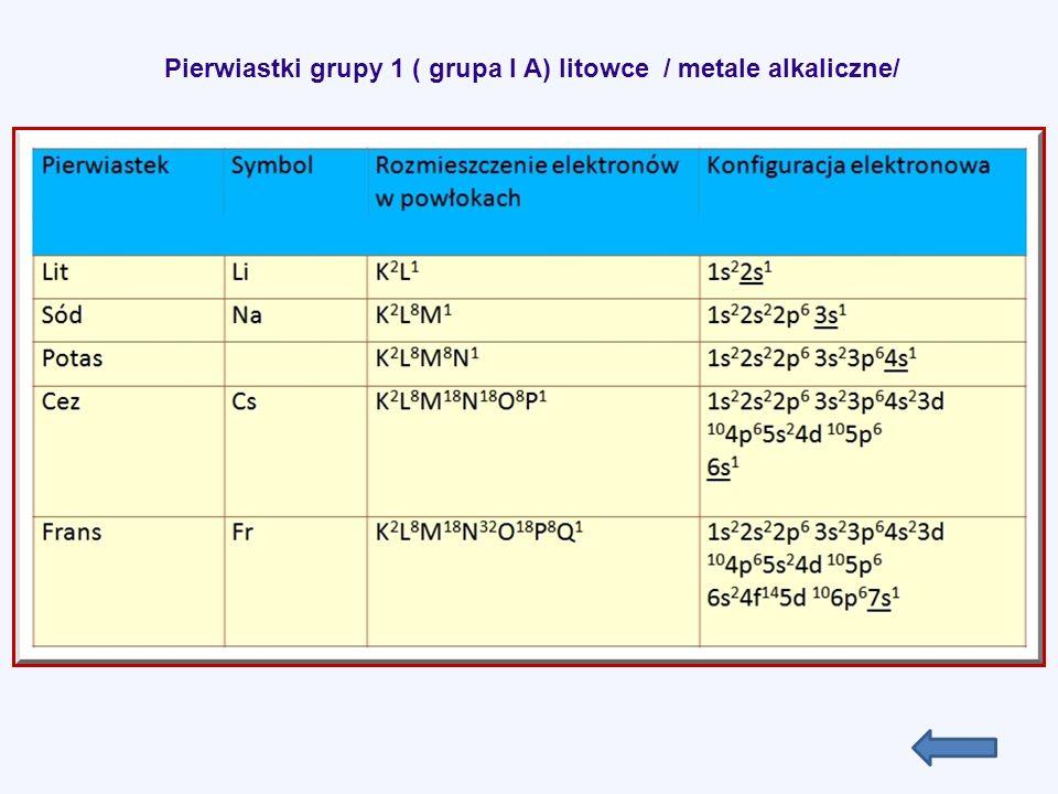 Pierwiastki grupy 1 ( grupa I A) litowce / metale alkaliczne/