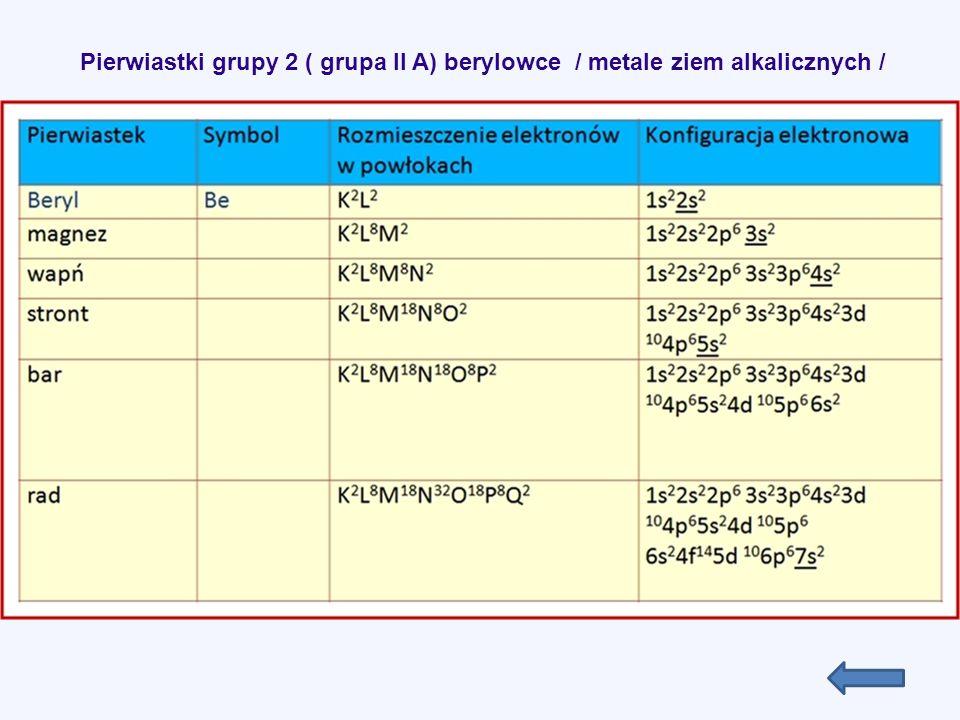Pierwiastki grupy 2 ( grupa II A) berylowce / metale ziem alkalicznych /