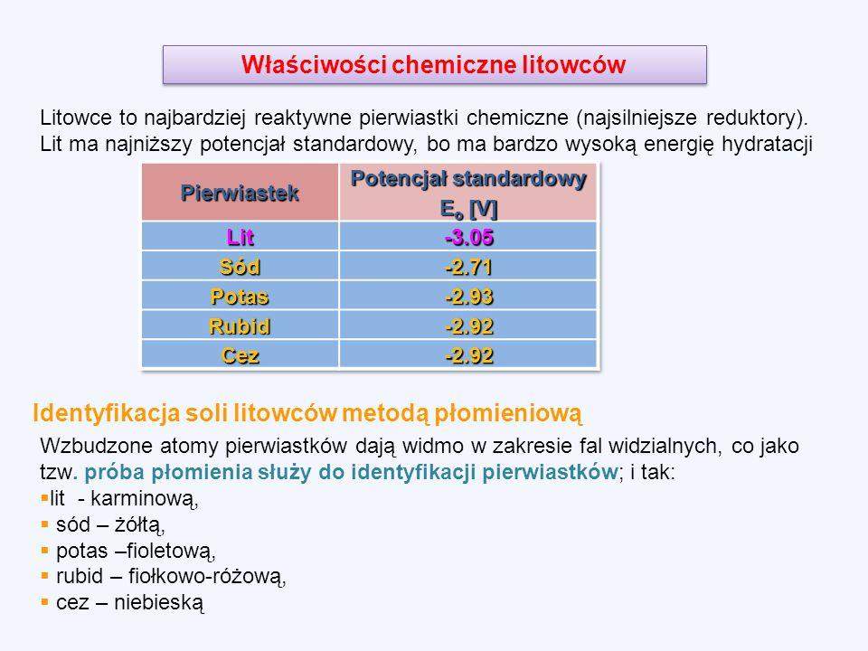 Właściwości chemiczne litowców..