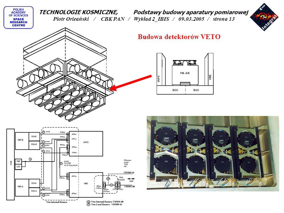 Budowa detektorów VETO TECHNOLOGIE KOSMICZNE, Podstawy budowy aparatury pomiarowej Piotr Orleański / CBK PAN / Wykład 2_IBIS / 09.03.2005 / strona 13