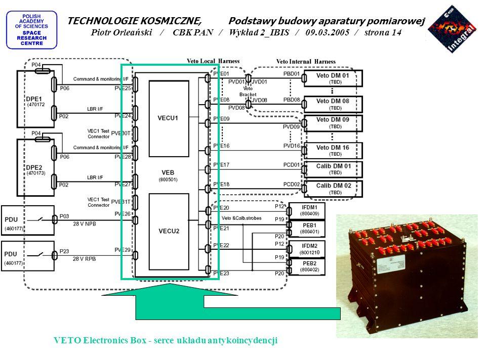 VETO Electronics Box - serce układu antykoincydencji TECHNOLOGIE KOSMICZNE, Podstawy budowy aparatury pomiarowej Piotr Orleański / CBK PAN / Wykład 2_