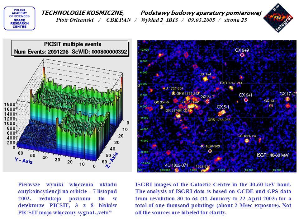 TECHNOLOGIE KOSMICZNE, Podstawy budowy aparatury pomiarowej Piotr Orleański / CBK PAN / Wykład 2_IBIS / 09.03.2005 / strona 25 Pierwsze wyniki włączen