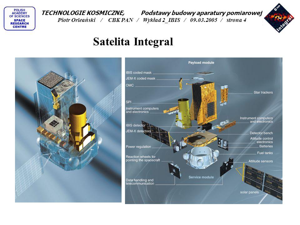 TECHNOLOGIE KOSMICZNE, Podstawy budowy aparatury pomiarowej Piotr Orleański / CBK PAN / Wykład 2_IBIS / 09.03.2005 / strona 25 Pierwsze wyniki włączenia układu antykoincydencji na orbicie – 7 listopad 2002, redukcja poziomu tła w detektorze PICSIT, 3 z 8 bloków PICSIT maja włączony sygnał veto ISGRI images of the Galactic Centre in the 40-60 keV band.