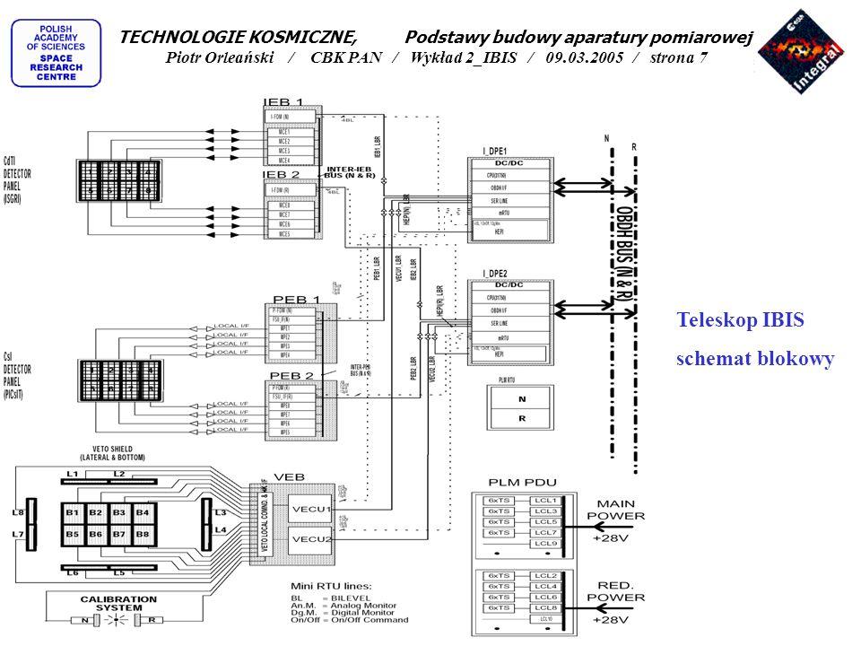 Detektory pomiarowe: górna warstwa detektorów (ISGRI) - 16384 elementy CdTe, 4x4x2mm, zakres 15keV do 1MeV, dolna warstwa detektorów (PICsIT) - 4096 elementów CsI, 9x9x30mm, zakres 100kev do 10MeV, ISGRI (Integral Soft Gamma ray Imager) PICSIT (Pixellated Imaging Caesium Iodide Telescope) TECHNOLOGIE KOSMICZNE, Podstawy budowy aparatury pomiarowej Piotr Orleański / CBK PAN / Wykład 2_IBIS / 09.03.2005 / strona 8