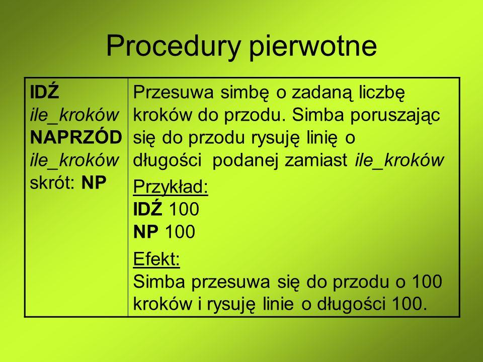 Procedury pierwotne IDŹ ile_kroków NAPRZÓD ile_kroków skrót: NP Przesuwa simbę o zadaną liczbę kroków do przodu. Simba poruszając się do przodu rysuję