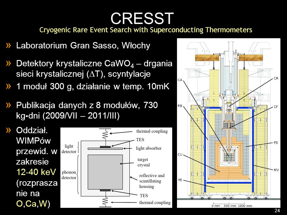 CRESST » Laboratorium Gran Sasso, Włochy 24 Cryogenic Rare Event Search with Superconducting Thermometers » Detektory krystaliczne CaWO 4 – drgania si