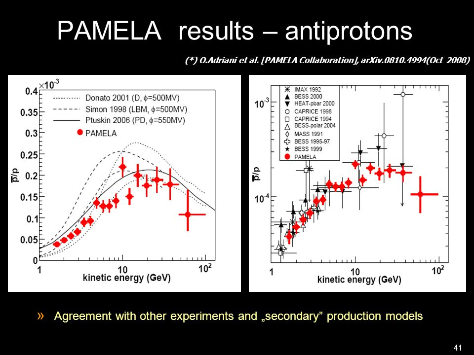 PAMELA results – antiprotons (*) O.Adriani et al. [PAMELA Collaboration], arXiv.0810.4994(Oct 2008) » Agreement with other experiments and secondary p