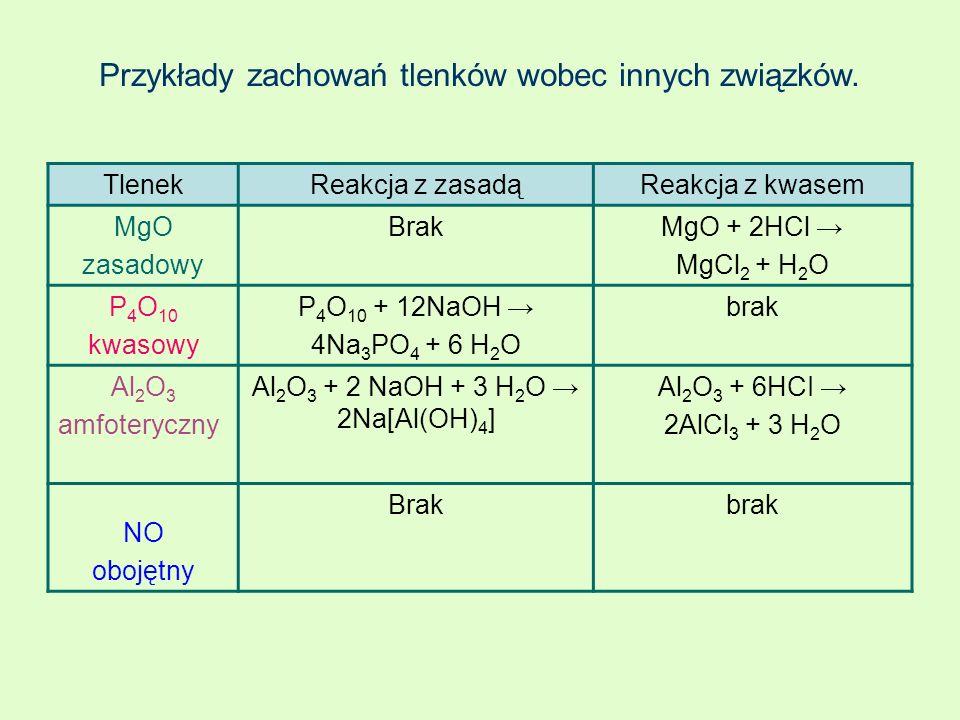 Przykłady zachowań tlenków wobec innych związków. TlenekReakcja z zasadąReakcja z kwasem MgO zasadowy BrakMgO + 2HCl MgCl 2 + H 2 O P 4 O 10 kwasowy P