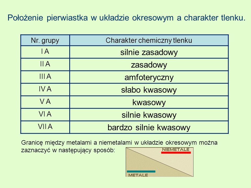 Położenie pierwiastka w układzie okresowym a charakter tlenku. Granicę między metalami a niemetalami w układzie okresowym można zaznaczyć w następując