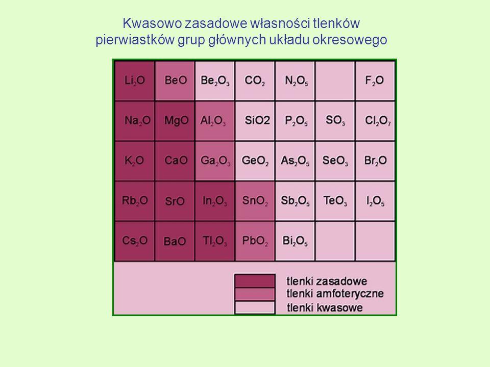 Typy wiązań chemicznych w cząsteczkach tlenków.