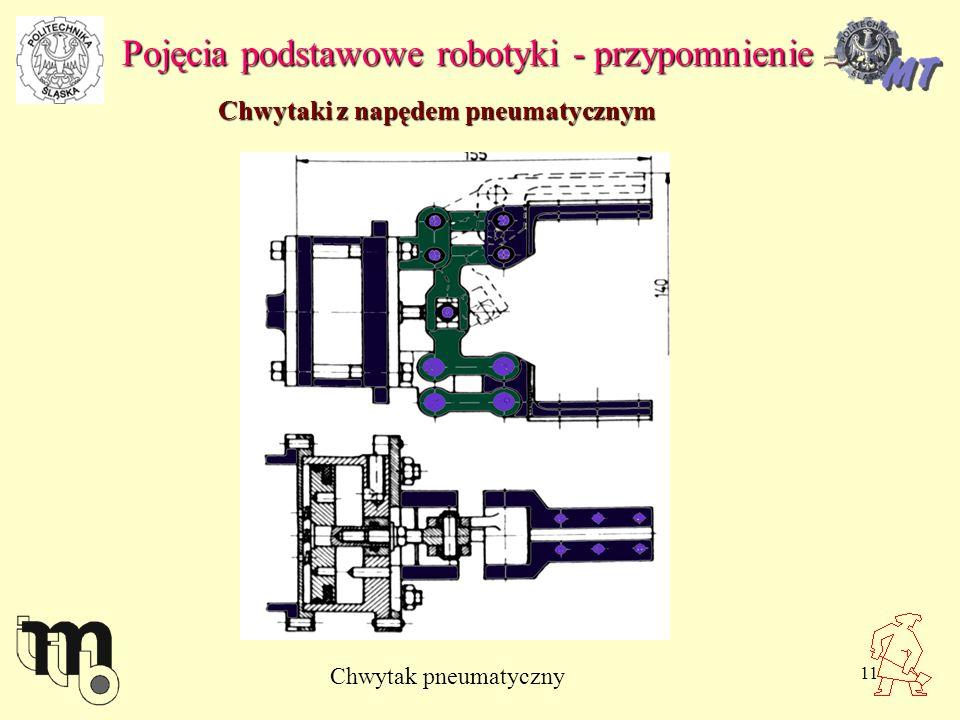 11 Pojęcia podstawowe robotyki - przypomnienie Chwytaki z napędem pneumatycznym Chwytak pneumatyczny