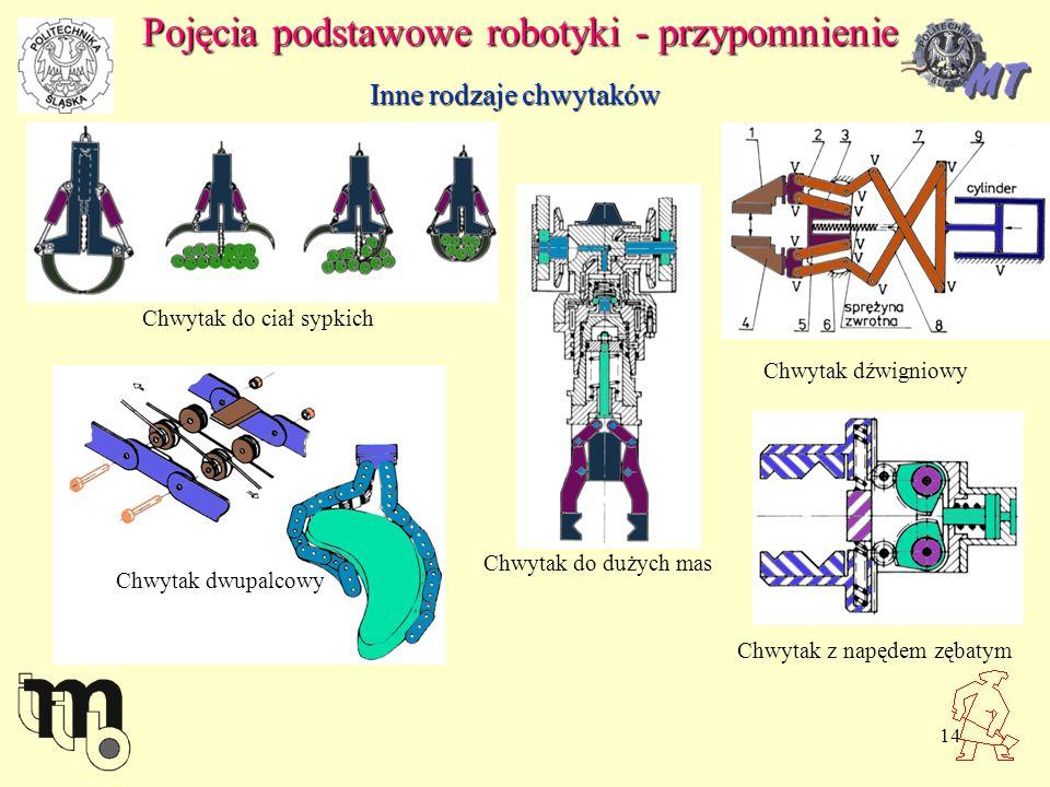 14 Pojęcia podstawowe robotyki - przypomnienie Inne rodzaje chwytaków Chwytak do ciał sypkich Chwytak do dużych mas Chwytak dwupalcowy Chwytak dźwigniowy Chwytak z napędem zębatym