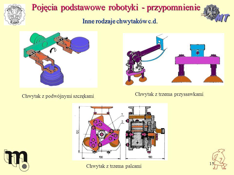 15 Pojęcia podstawowe robotyki - przypomnienie Inne rodzaje chwytaków c.d.